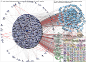 Santi_ABASCAL Twitter NodeXL SNA Map and Report for Wednesday, 29 January 2020 at 13:09 UTC
