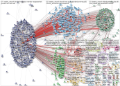 Beatrix_vStorch Twitter NodeXL SNA Map and Report for Wednesday, 29 January 2020 at 14:23 UTC