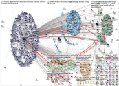 AndreCVentura Twitter NodeXL SNA Map and Report for Wednesday, 29 January 2020 at 14:30 UTC