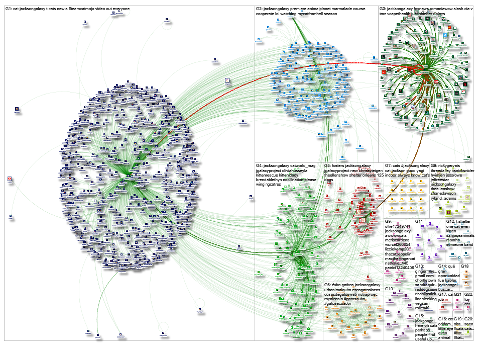jacksongalaxy Twitter NodeXL SNA Map and Report for Tuesday, 10 September 2019 at 17:21 UTC