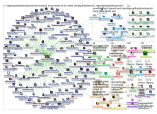 #GeorgeFloydLethalInjection Twitter NodeXL SNA Map and Report for Thursday, 04 June 2020 at 09:09 UT