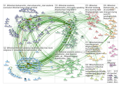 #lthechat Twitter NodeXL SNA Map and Report for Thursday, 04 June 2020 at 10:44 UTC