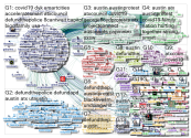 austintexasgov Twitter NodeXL SNA Map and Report for Thursday, 04 June 2020 at 16:20 UTC