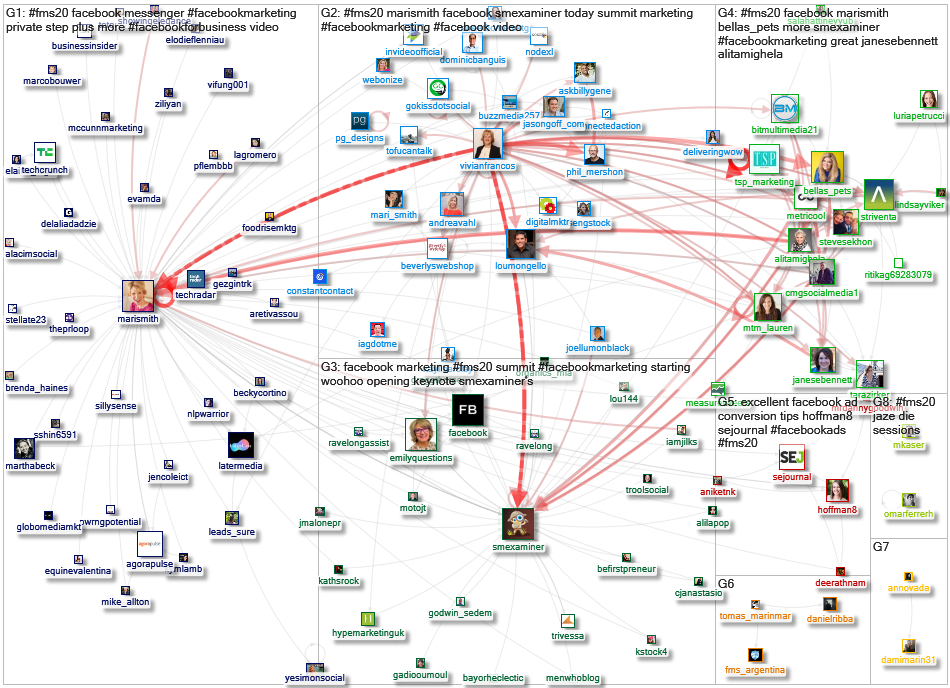 #FMS20 Twitter NodeXL SNA Map and Report for Friday, 14 August 2020 at 19:21 UTC
