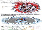 Threadzilla Twitter NodeXL SNA Map and Report for Tuesday, 20 October 2020 at 20:48 UTC