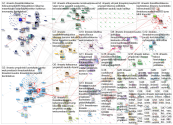 #ilmasto Twitter NodeXL SNA Map and Report for tiistai, 19 tammikuuta 2021 at 20.25 UTC