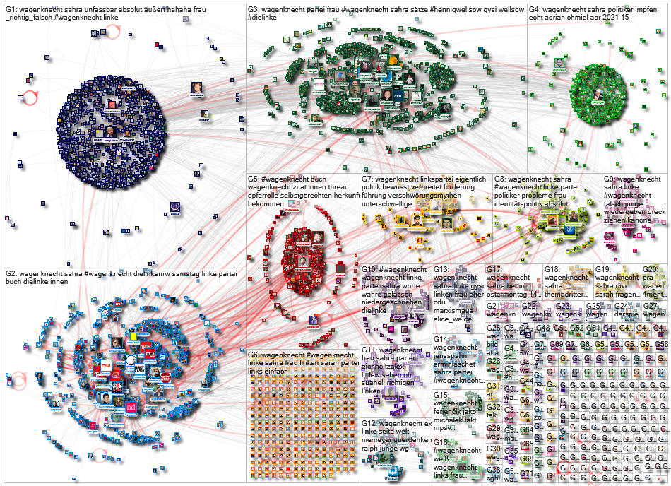 Wagenknecht Twitter NodeXL SNA Map and Report for Thursday, 08 April 2021 at 12:04 UTC
